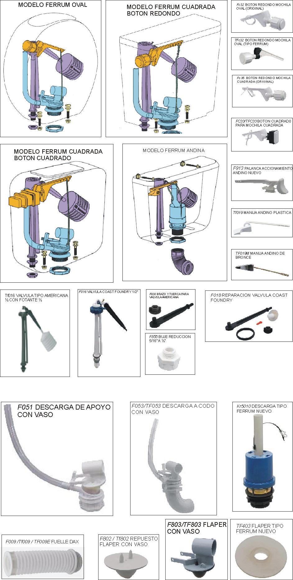 Mochila De Baño Ferrum Azul: para inodoro padilak tapa para deposito padilak tapa para mochila